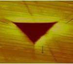 nanoindentancion