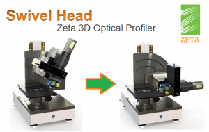 Zeta Swivel Head